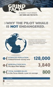 Mortality rate is missing. This chart gives the misleading impression that the pilot whale population grows by approx 3,000 each year. Source: Grind Facts